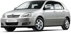 Car Hire Bangalore